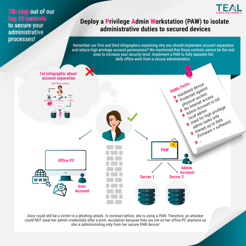 teal-infografik_7th-step_deepdriveserie-teil-neun